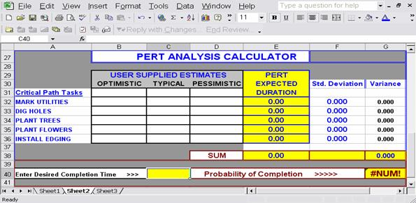 Pert Excel Template